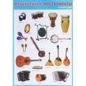 Музыкальные инструменты народов мира. Плакат