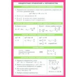 кредит квадратные уравнения раздаточный материал находитесь