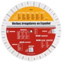 Verbos irregulars en Espanol / Испанские неправильные глаголы. Таблица