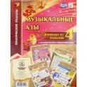 """Комплект плакатов """"Музыкальные азы"""". 4 плаката с методическим сопровождением."""
