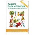 Защита сада и огорода от болезней и вредителей