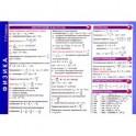 Физика. 7-11 классы. Справочные материалы