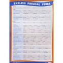 English Phrasal Verbs / Английские фразовые глаголы. Основные значения