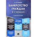 Банкротство граждан в схемах. Учебное пособие