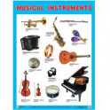 """Плакаты """"Musical Instruments"""""""