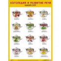 """Плакат. Логопедия и развитие речи """"Какой суп?"""""""