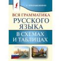 Вся грамматика русского языка в схемах и таблицах