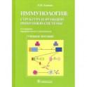 Иммунология. Структура и функции иммунной системы