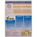 Английский язык. Шпаргалка для детей и их родителей (1-3 классы)