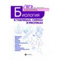 Биология в таблицах, схемах и рисунках. Пособие для подготовки к ЕГЭ