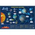 Карта Солнечной системы светящаяся в темноте (в подарочном тубусе)