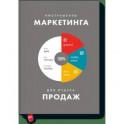 Инструменты маркетинга для отдела продаж. Манн И., Турусина А.