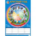 """Плакат """"Круглый год"""""""