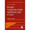 История государства и права зарубежных стран в схемах. Учебное пособие