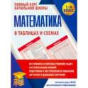 Математика. 1-4 классы. Полный курс начальной школы