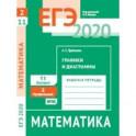 ЕГЭ-20 Математика. Графики и диаграммы. Задача 2 (профильный уровень). Задача 11 (базовый уровень)