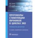 Протоколы стимуляции яичников в циклах ЭКО. Руководство