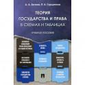 Теория государства и права в схемах и таблицах