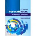 ЕГЭ-2020. Русский язык в таблицах и схемах. Интенсивный курс подготовки. Учебное пособие