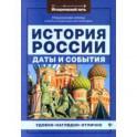 История России. Даты и события