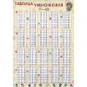 Таблица умножения (1-20)