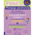 Все правила грамматики английского языка с наглядными примерами. 2-4 классы