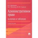 Административное право в схемах и таблиц.Уч.п.2изд